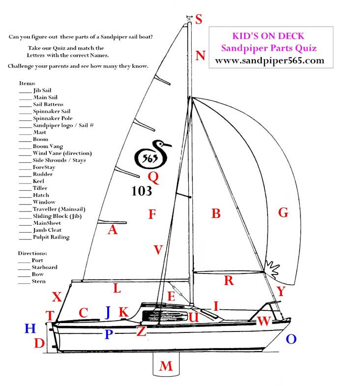 Kids On Deck together with C4liandri likewise A Polar Situation also HarpSpec moreover 144748575497976488. on sailboat cunningham diagram